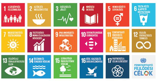 SDGs_HU (2)
