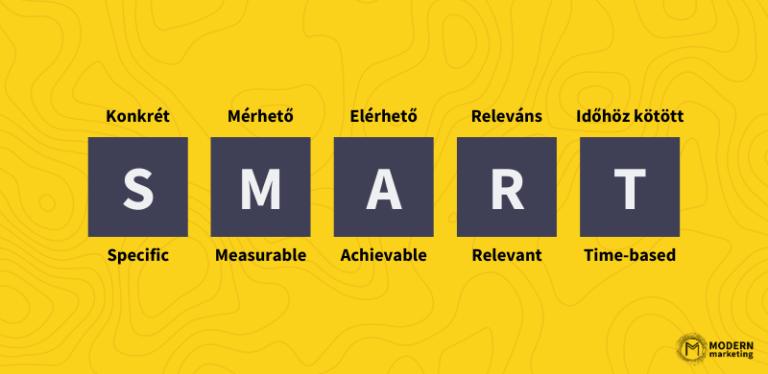 smart-célok-jelentése