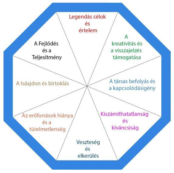 oktalízis